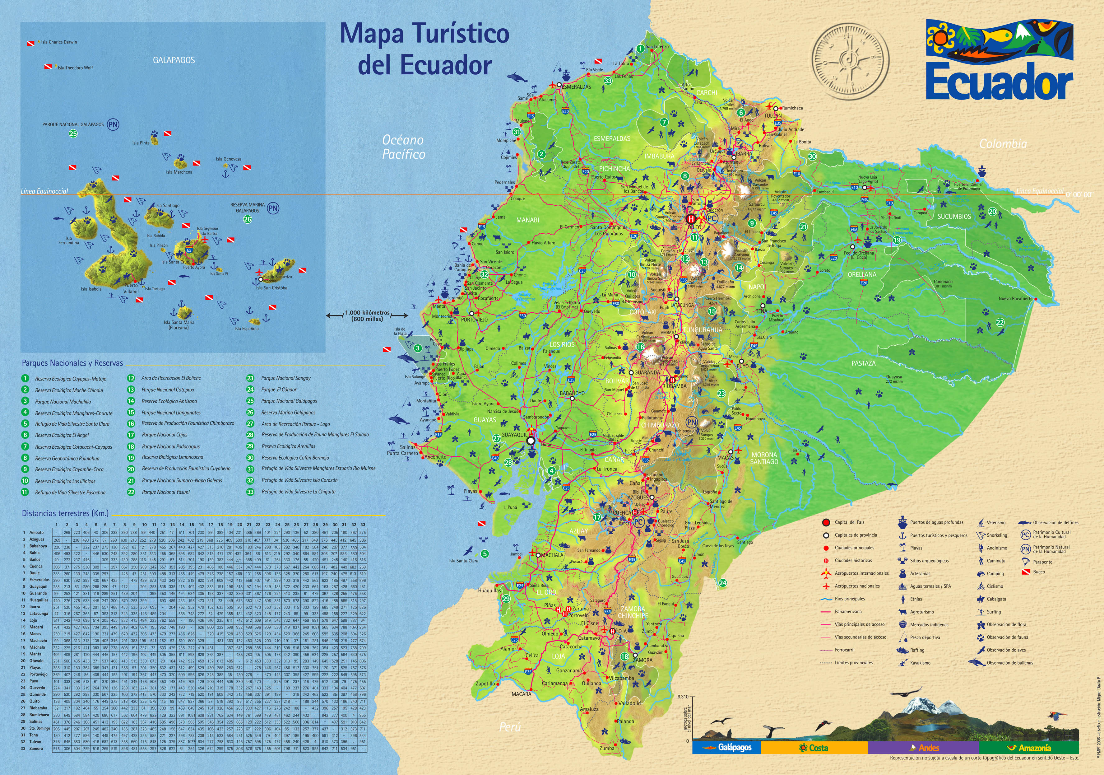 Ecuador Road Map